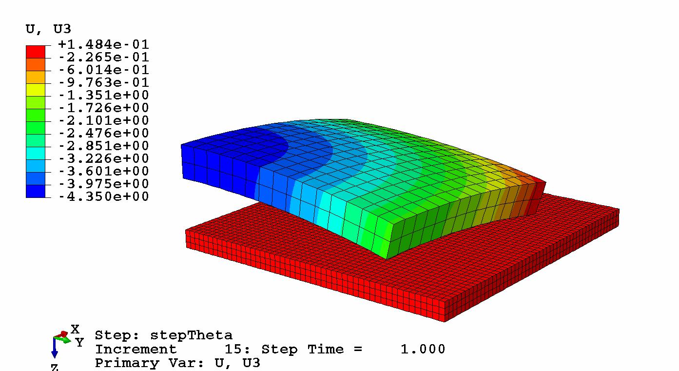 Darstellung der Vertikalverschiebungen aufgrund eines negativen Temperaturgradienten von 30K am Modell der Viertelplatte.
